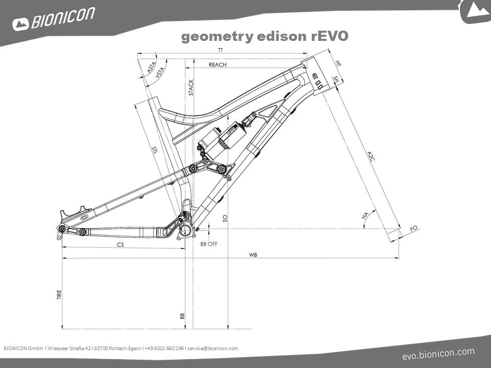 Geochart des Edison