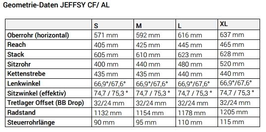 Geometriedaten Jeffsy CF AL