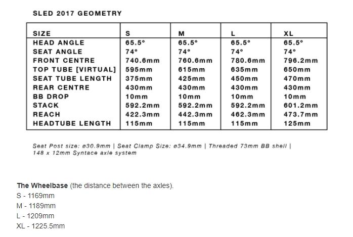Geometrie DMR Sled Cycleholix