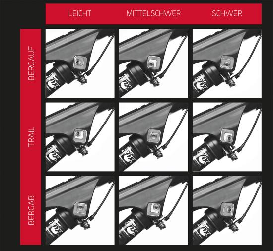 Übersicht der Ride9 Einstellungen