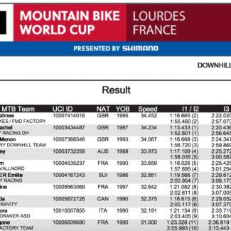 UCI Downhill Worldcup 2017 2 von 2
