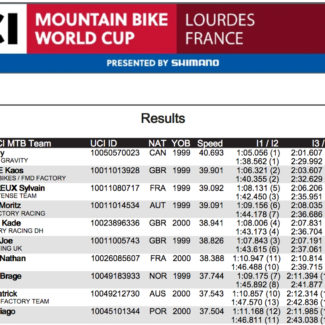 UCI Downhill Worldcup 2017 3 von 3 Cycleholix