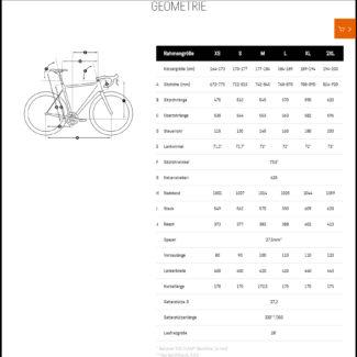 geo 1 Cycleholix