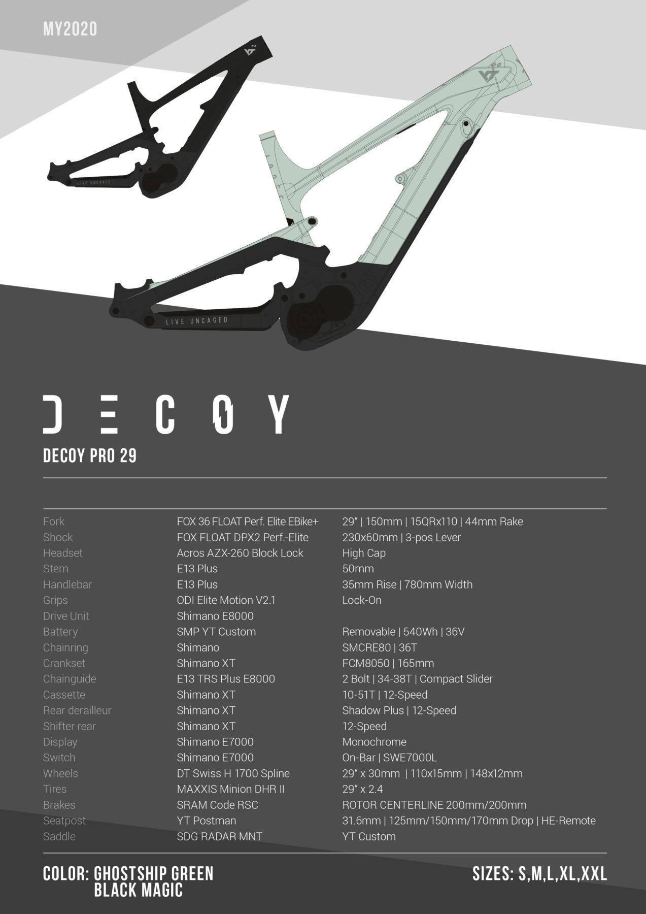 Overview Spec DECOY 29 1