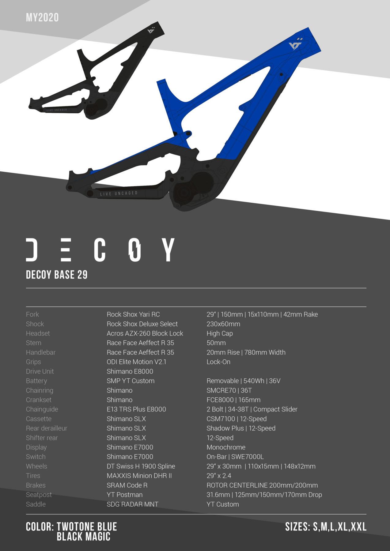 Overview Spec DECOY 29 2