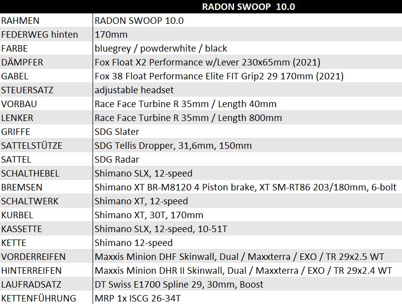 RadonSwoop10specs