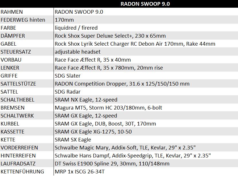 RadonSwoop90specs