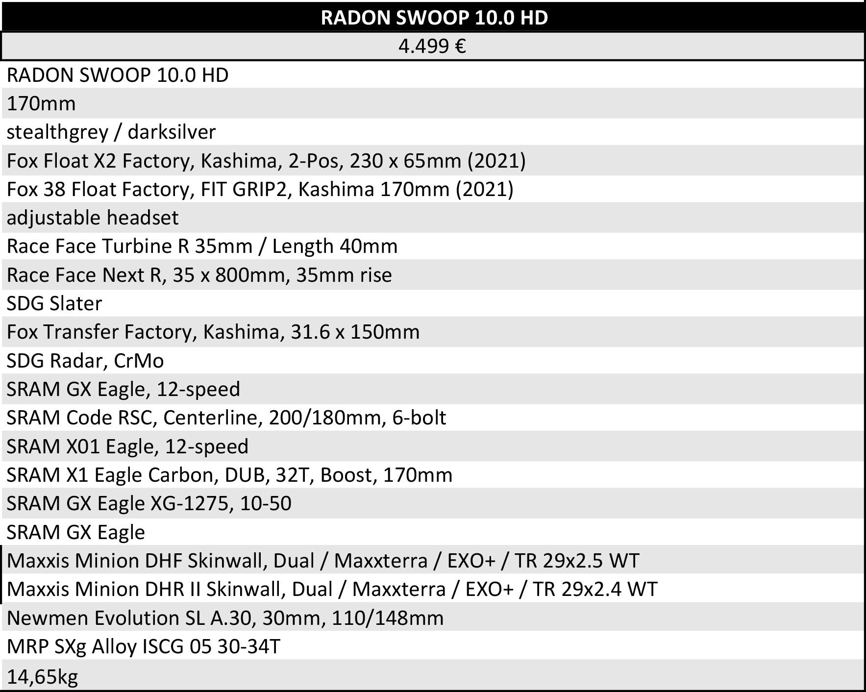 radon swoop 2021
