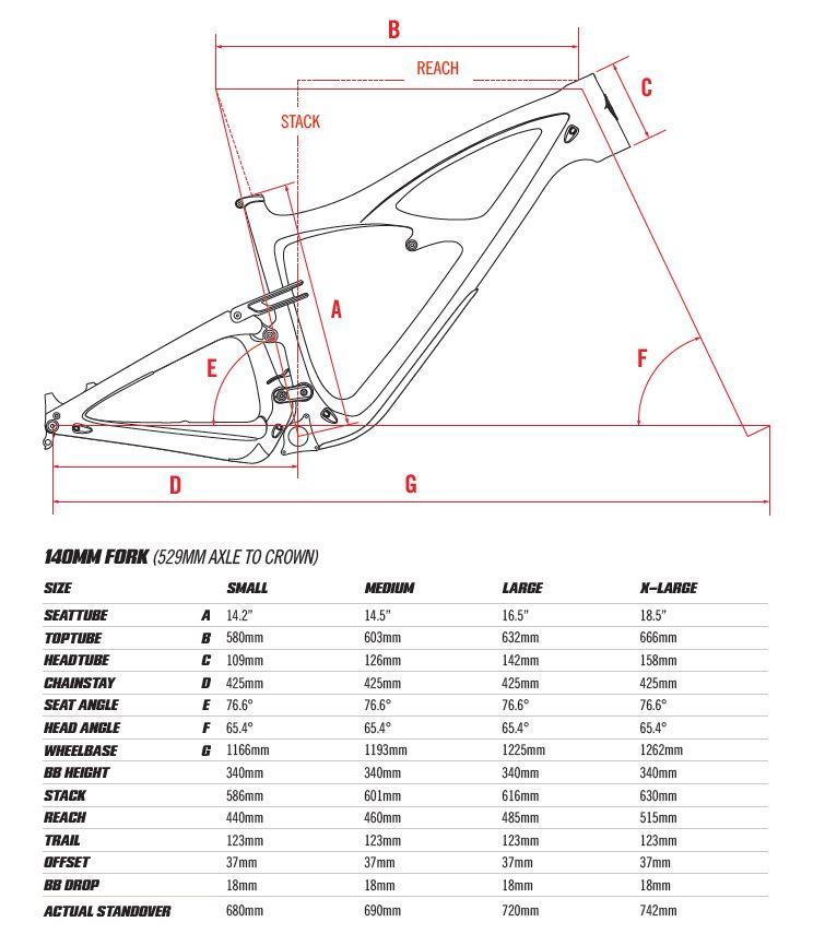 IbisMojoV4 geometry Cycleholix