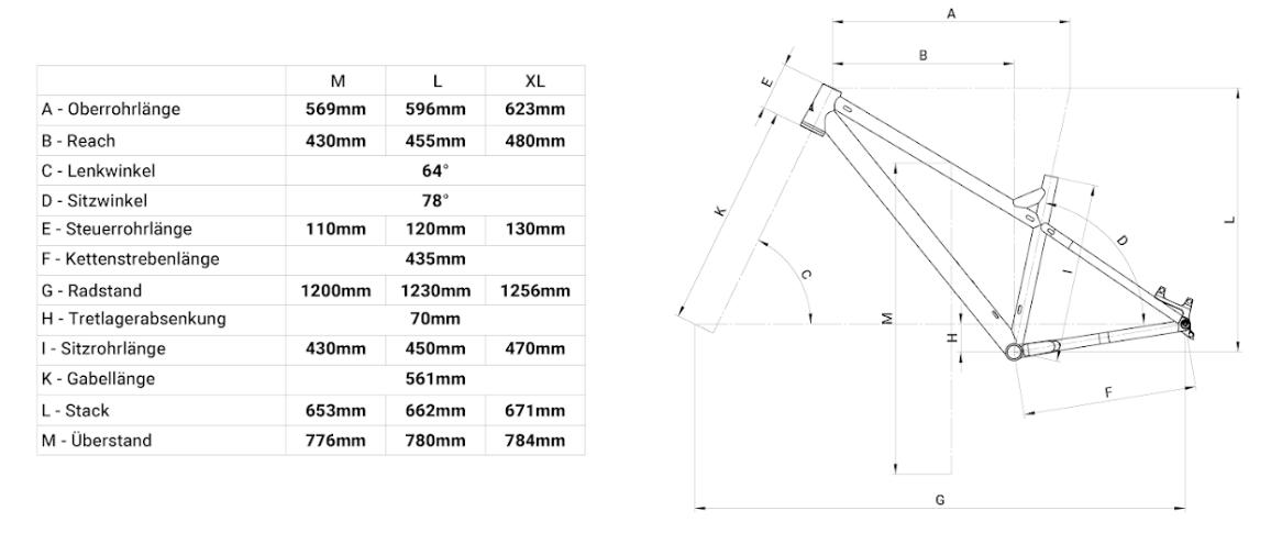 Geometrie Zero29