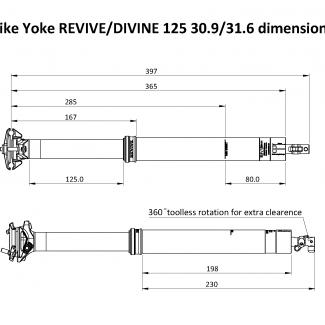 REV DIV 125 min