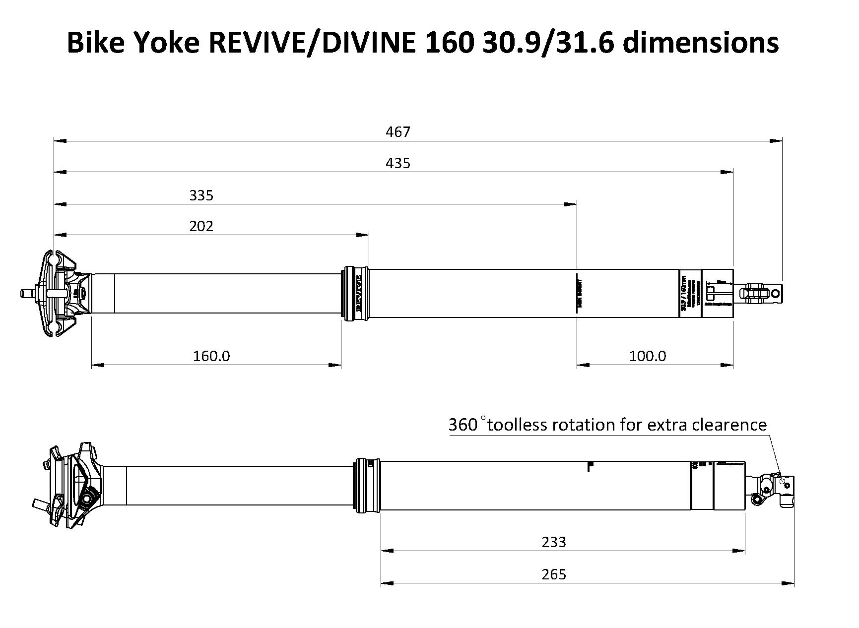 REV DIV 160 min