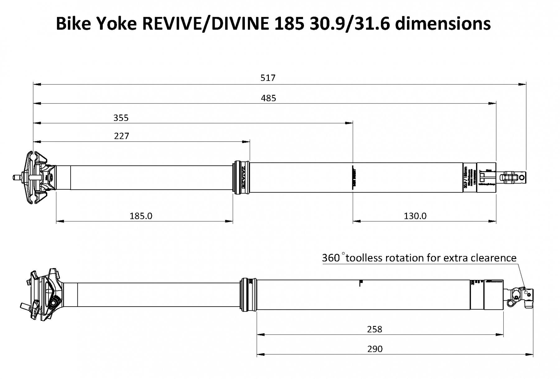 REV DIV 185 min