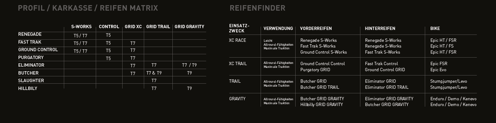 Specialized Reifen-Finder