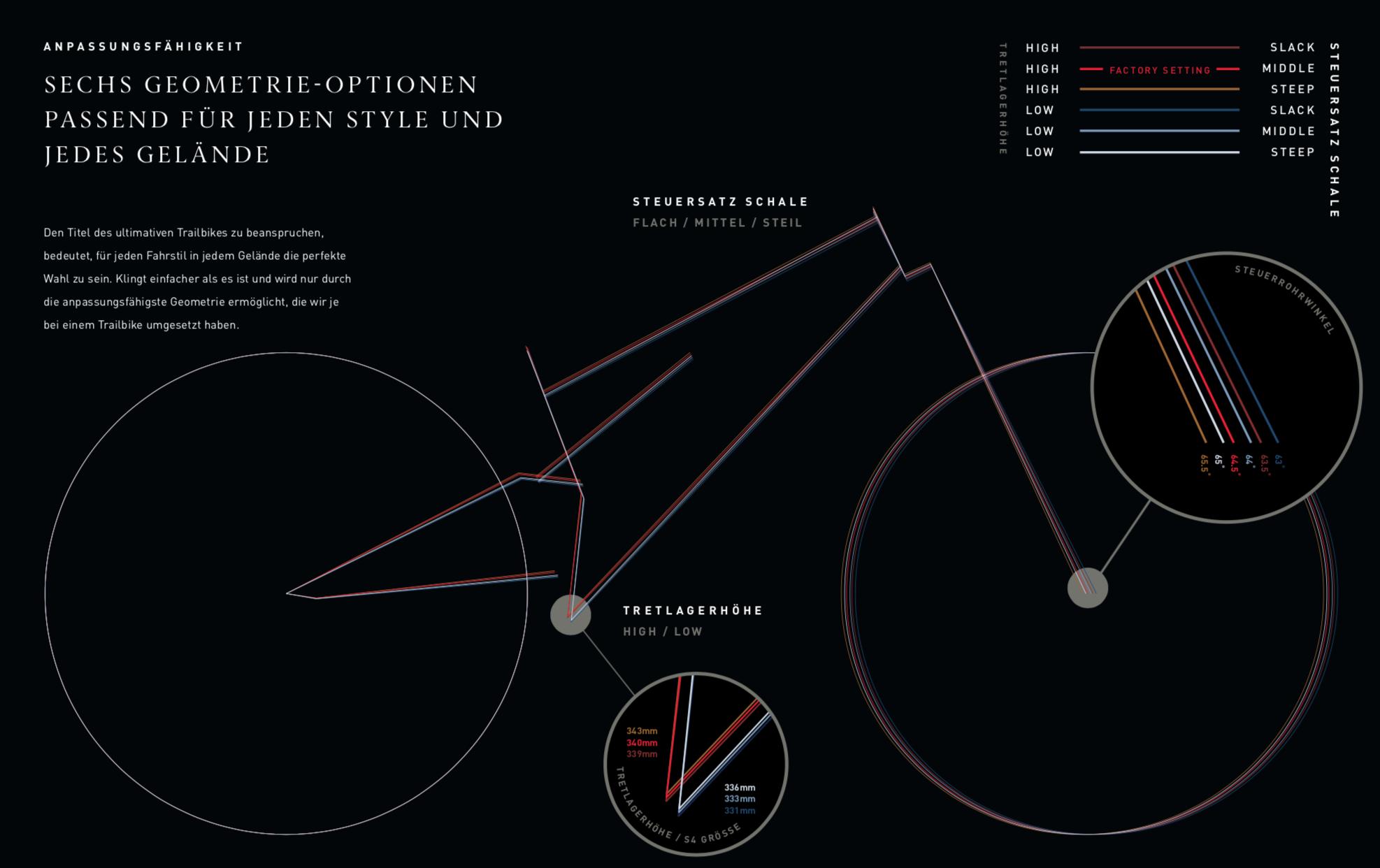 Bildschirmfoto 2020 10 03 um 11.38.28 Cycleholix
