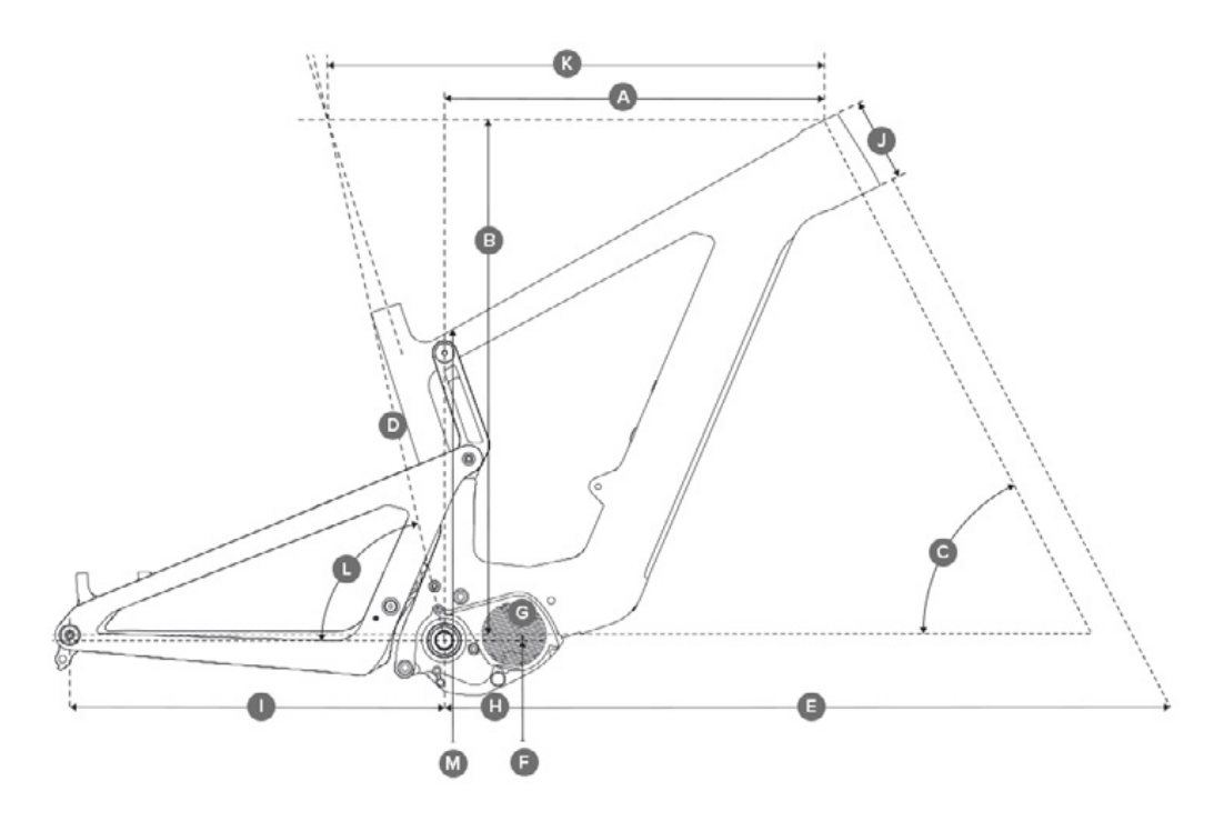 Bullit Geometrie 1