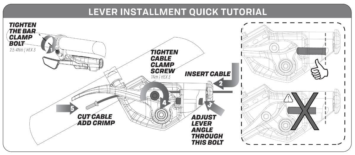 LeverInstallation Cycleholix