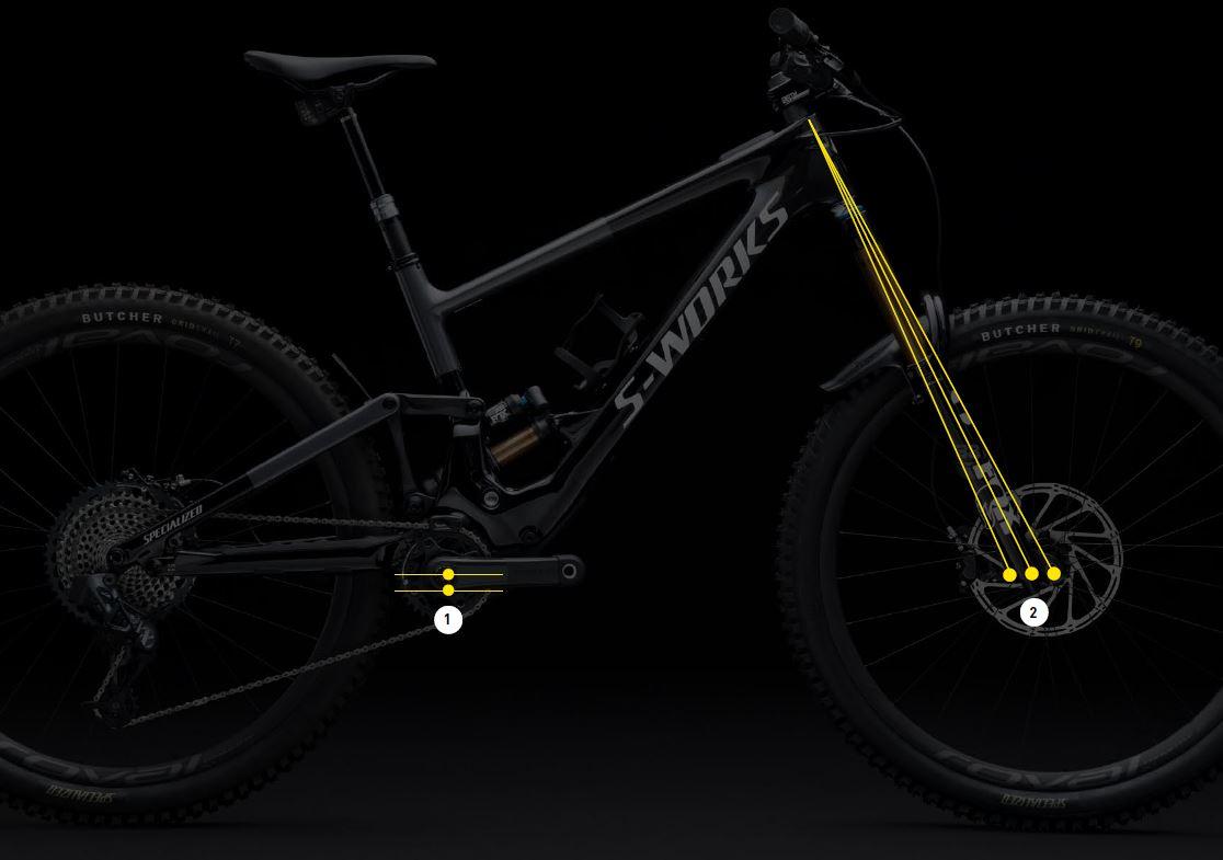Kenevo SL 3 Geo Cycleholix