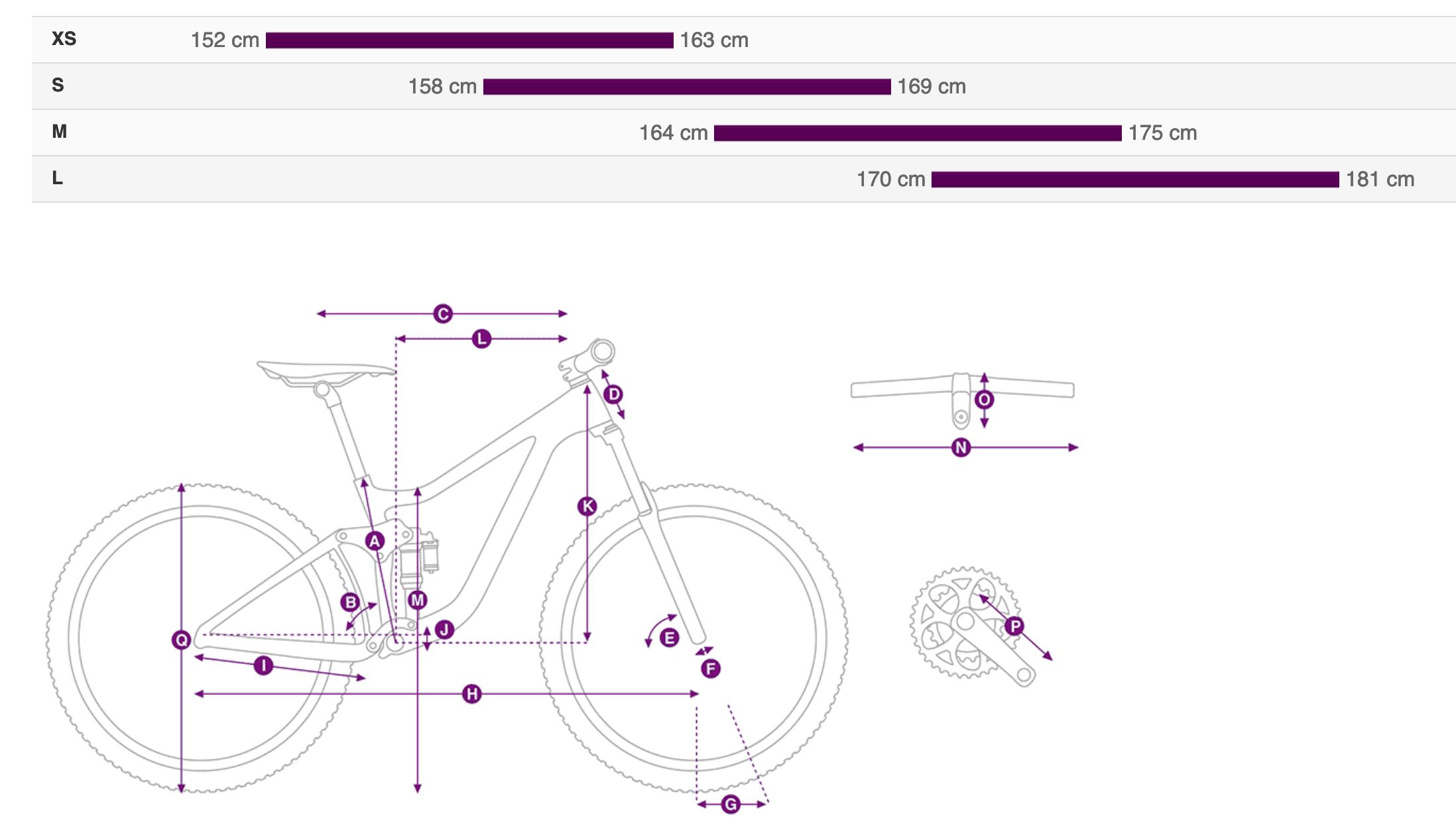 Liv Intrigue X E Geometrie Cycleholix