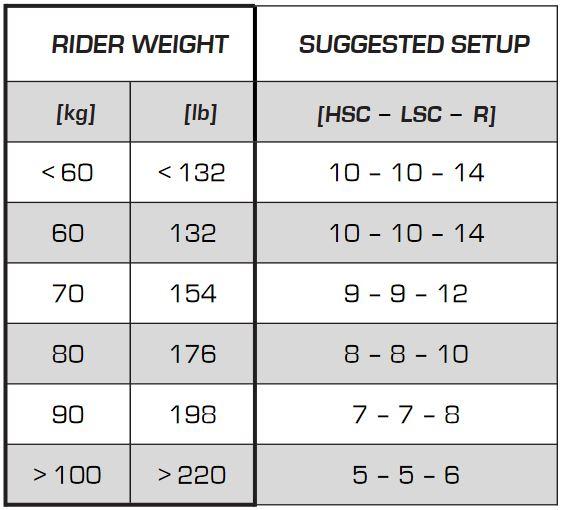 EXT Era HS3recommendation2 Cycleholix
